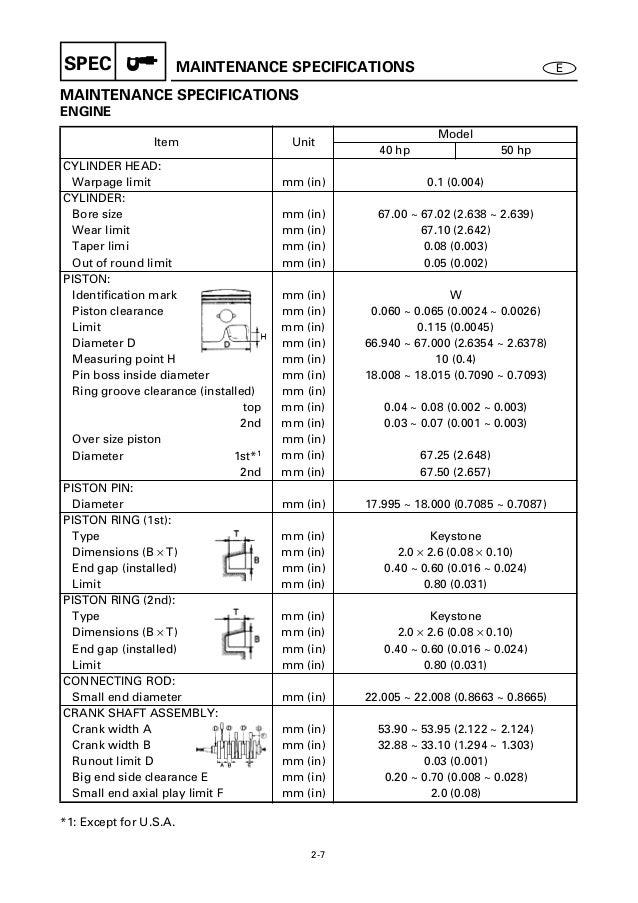 YAMAHA OUTBOARD 40VEHTO, P40TH Service Repair Manual L: 430386 -