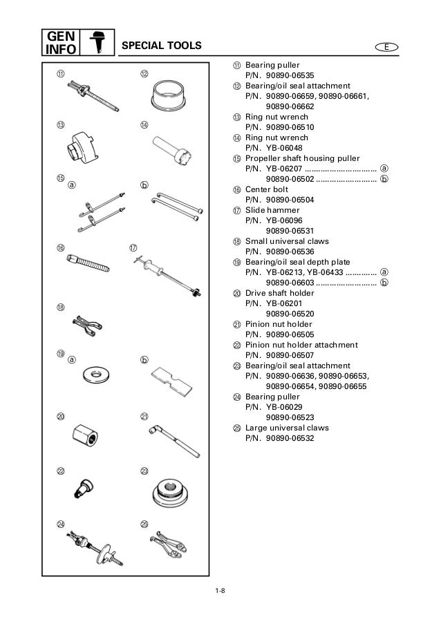 YAMAHA OUTBOARD L250BETO, L250TR Service Repair Manual X
