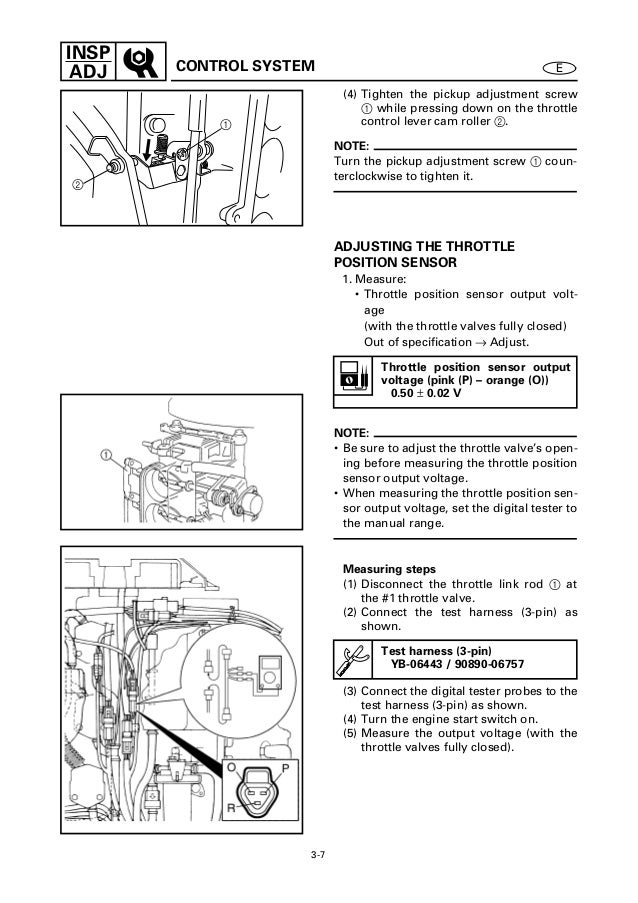 YAMAHA OUTBOARD L250BETO, L250TR Service Repair Manual X