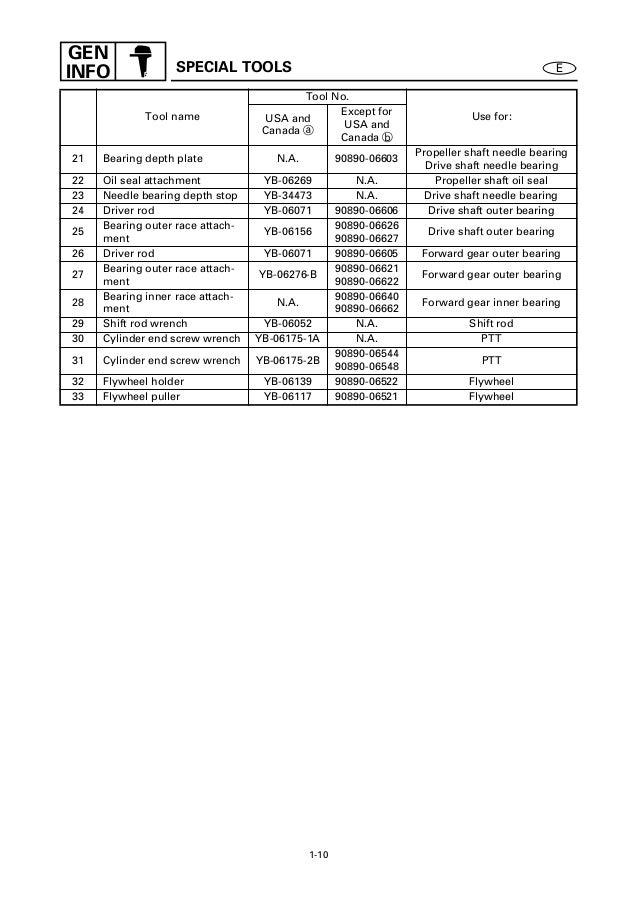 YAMAHA 50GETO OUTBOARD Service Repair Manual L: 400805