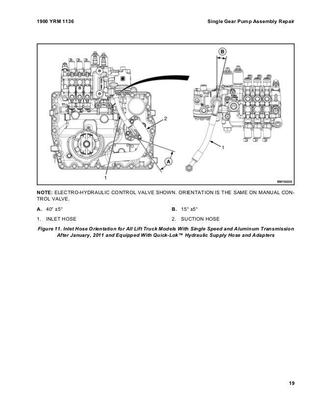yale f813 glp40vx5 lift truck service repair manual rh slideshare net