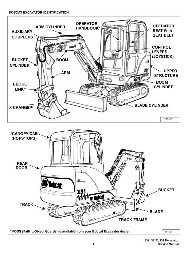 Bobcat 331e Compact Excavator Service Repair Manual Sn 232611001 A