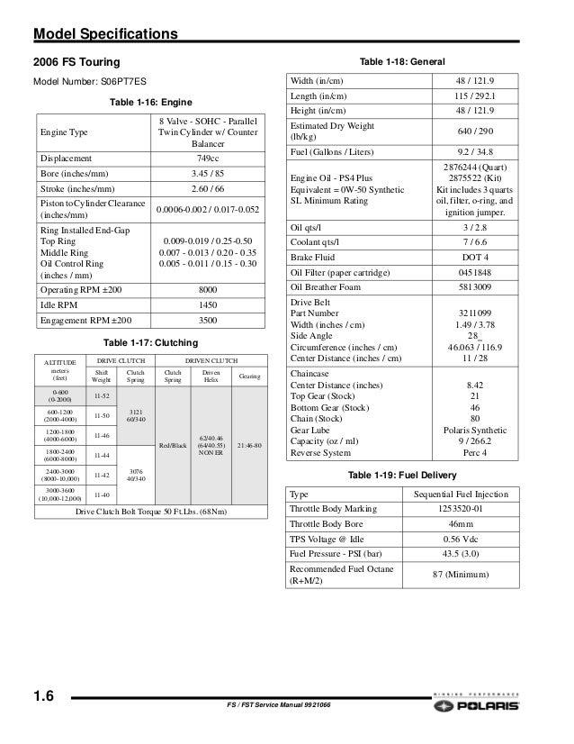 2007 POLARIS FST IQ SWITCHBACK SNOWMOBILE Service Repair