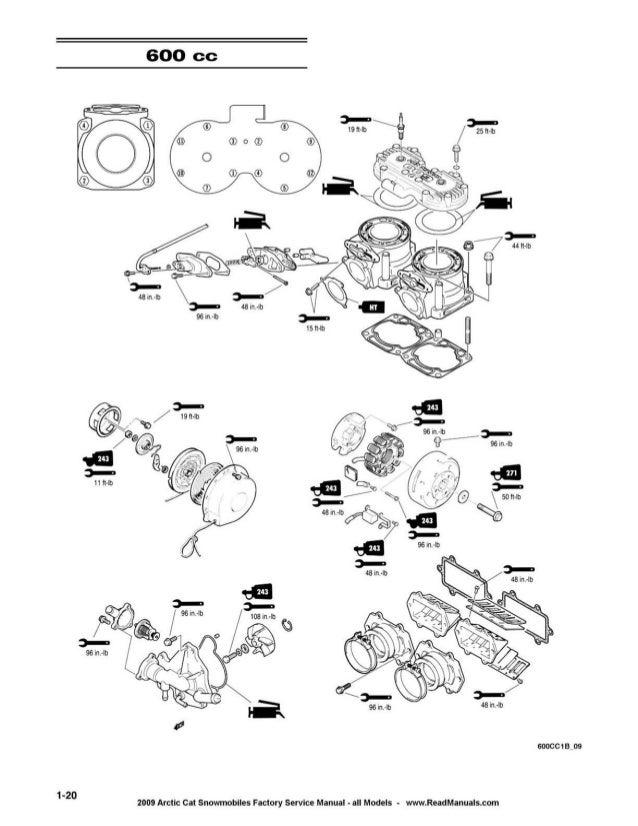 2009 Arctic Cat F8 Lxr Snowmobiles Service Repair Manual