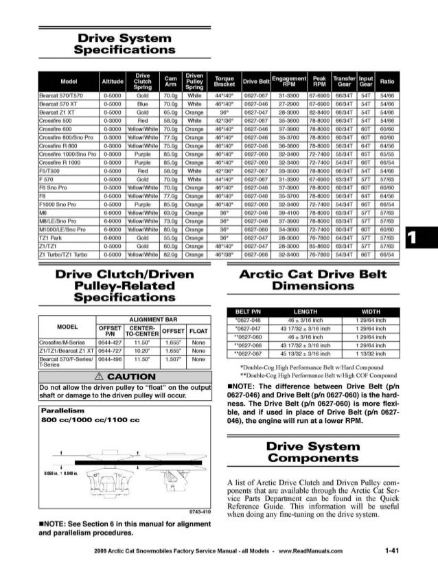 Arctic Cat f8 Owners manual