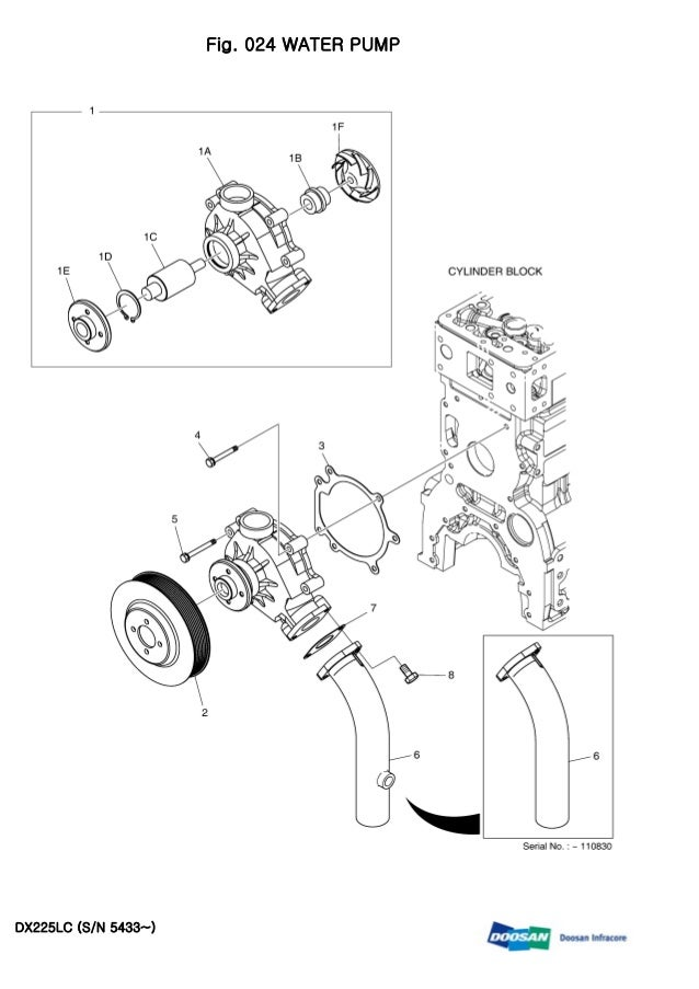 DAEWOO DOOSAN DX225LC CRAWLER EXCAVATOR Service Repair Manual
