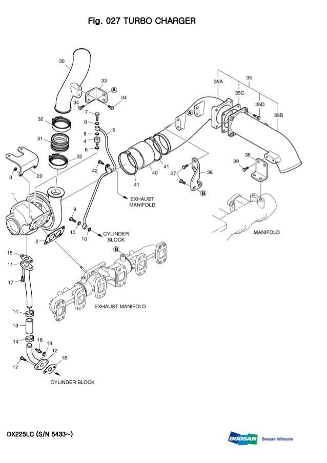 DAEWOO DOOSAN DX225LC CRAWLER EXCAVATOR Service Repair Manual