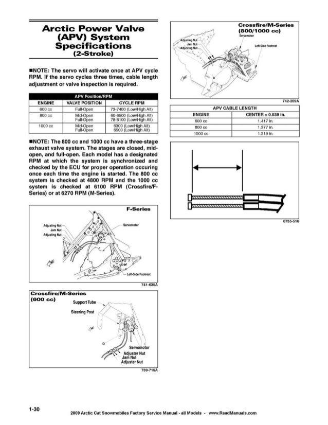 2009 Arctic Cat Crossfire 800r Snowmobiles Service Repair