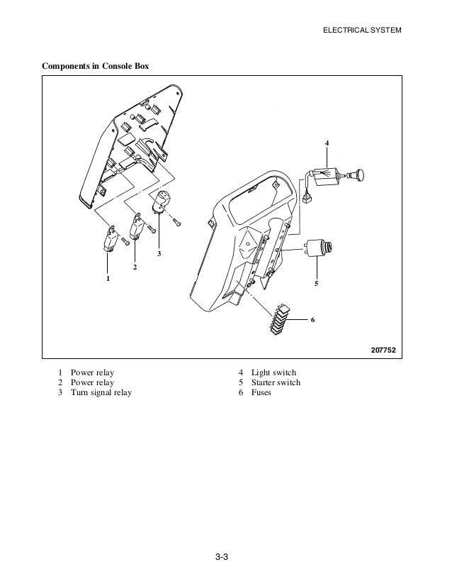 Caterpillar Cat Gc55k Str Forklift Lift Trucks Service Repair Manual