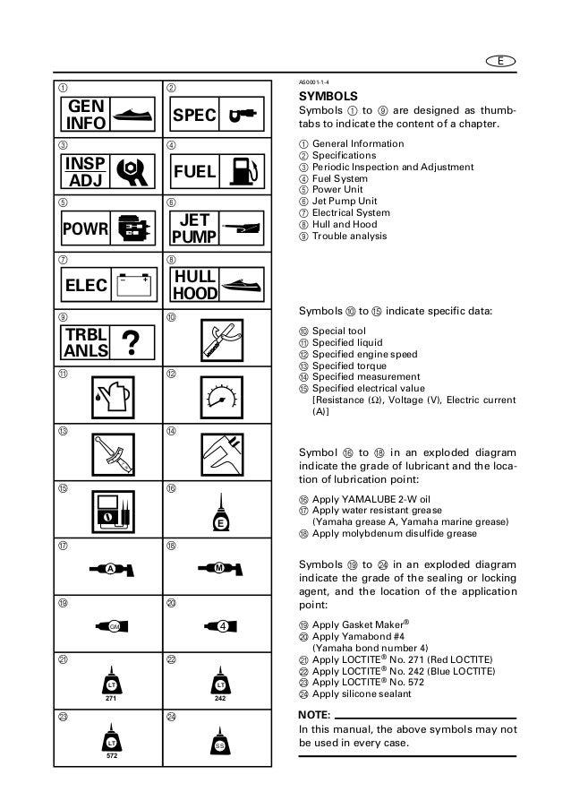 2000 Yamaha GP1200R WaveRunner Service Repair Manual