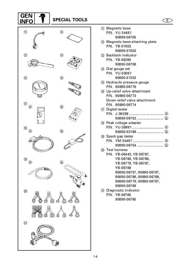 Yamaha Outboard Diagnostic Tool