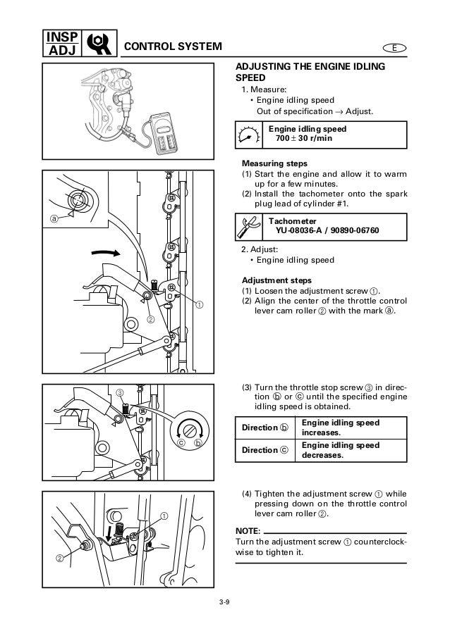 Yamaha Speed Gauge Wiring Diagram - Somurich.com