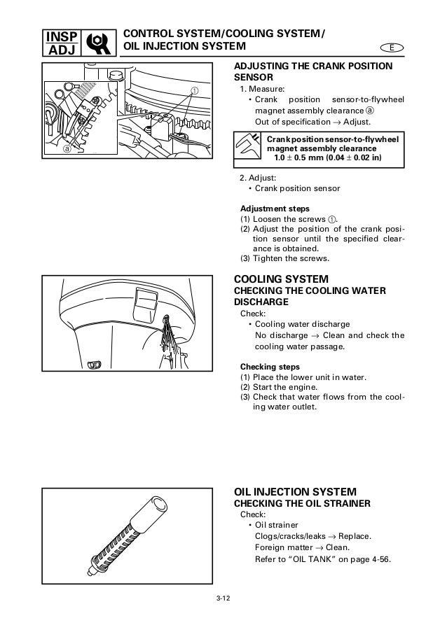 Yamaha Tr Workshop Manual