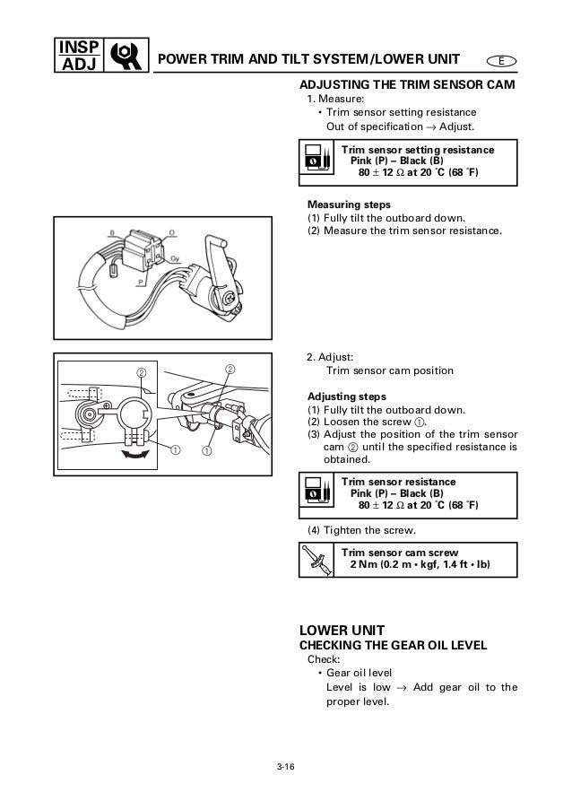 Trim Gauge Wiring Diagram | Trim Wirning Diagrams on