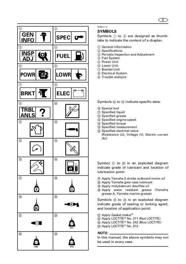 YAMAHA OUTBOARD 50HEDO, 50ER Service Repair Manual L: 521079