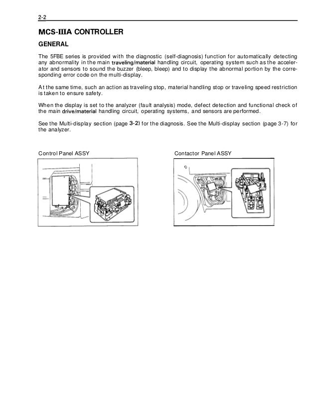 Toyota 5FBE10 Forklift Service Repair Manual