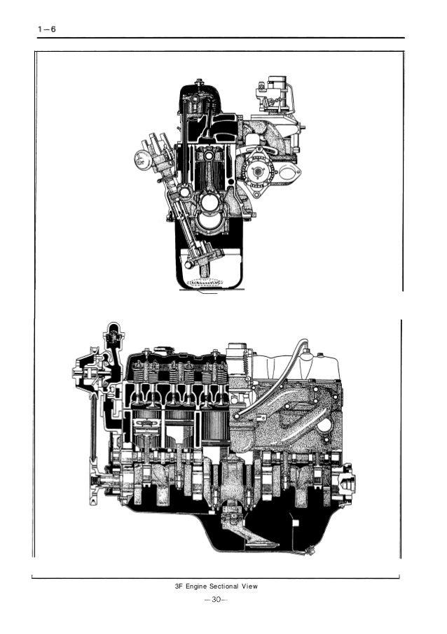 Toyota 5FDM70 Forklift Service Repair Manual