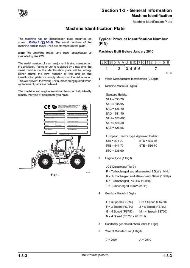Jcb 531 70 Wiring Schematics - Wiring Diagram K3 Jcb C Wiring Diagram For Forklifts on