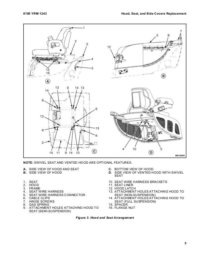 Yale J813 Gp Glp Gdp 100vx Lift Truck Service Repair Manual