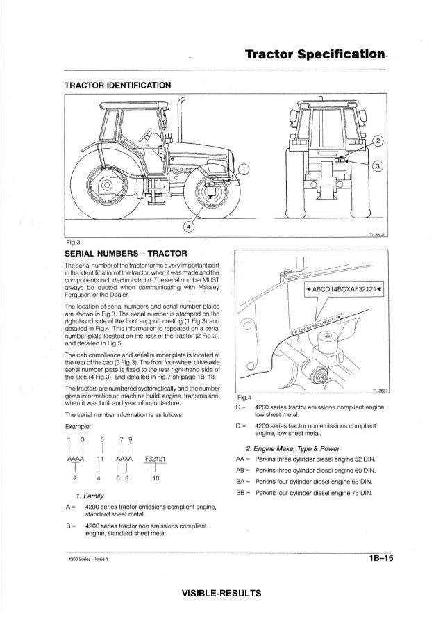 massey ferguson mf 4243 tractor service repair manual rh slideshare net massey ferguson 4243 owners manual 4243 Massey Ferguson Parts