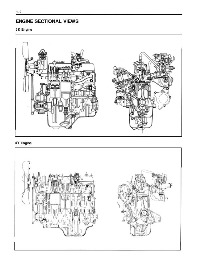 Toyota 4y Engine Forklift Manual