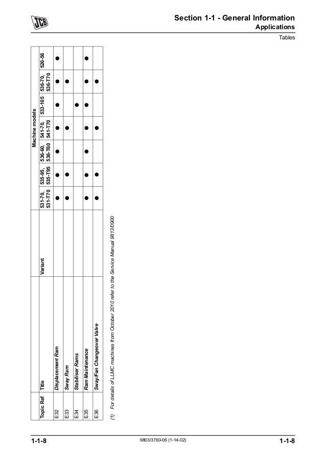 JCB 536-T60 TELESCOPIC HANDLER Service Repair Manual on