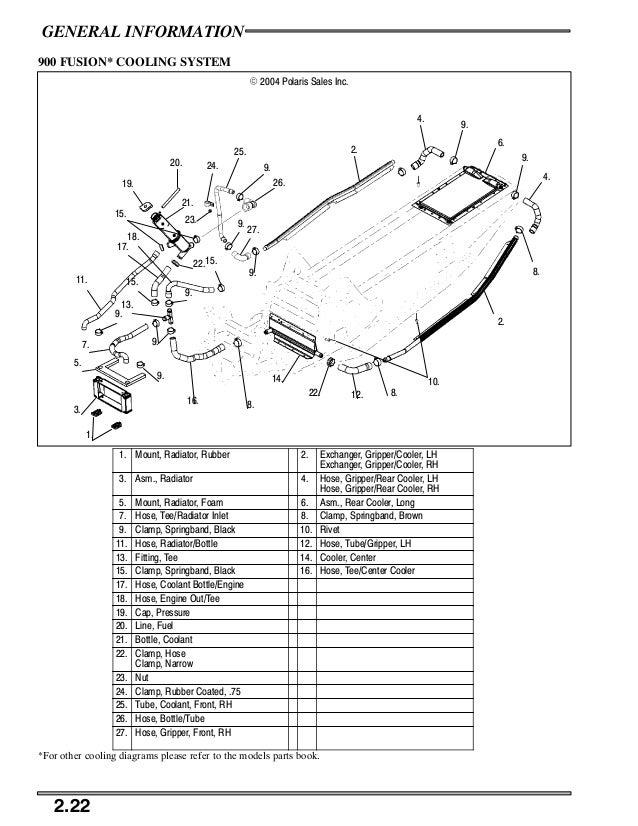 2005 polaris 600 switchback snowmobile service repair manual 2013 polaris  rush snowmobile 2013 polaris switch back 600 wiring diagram