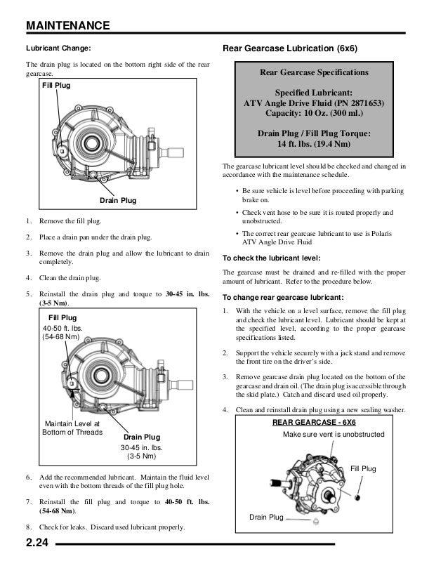 2008 Polaris Ranger 6x6 700 Efi Service Repair Manual