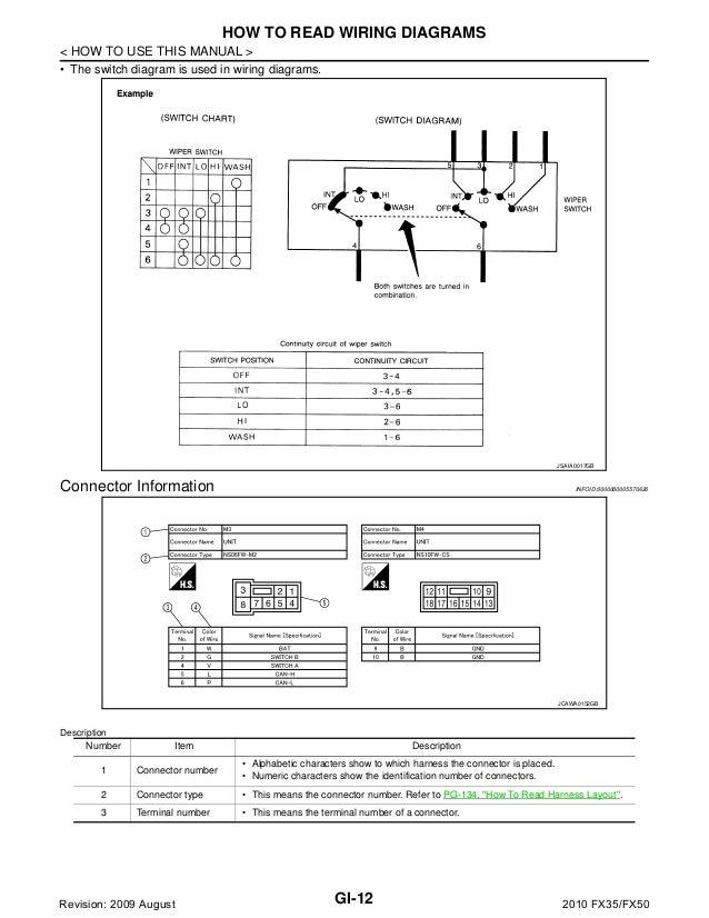2010 infiniti fx35 fx50 service repair manual rh slideshare net 2004 Infiniti QX56 Radio Wiring Diagram Infiniti G35 Radio Wiring Diagram