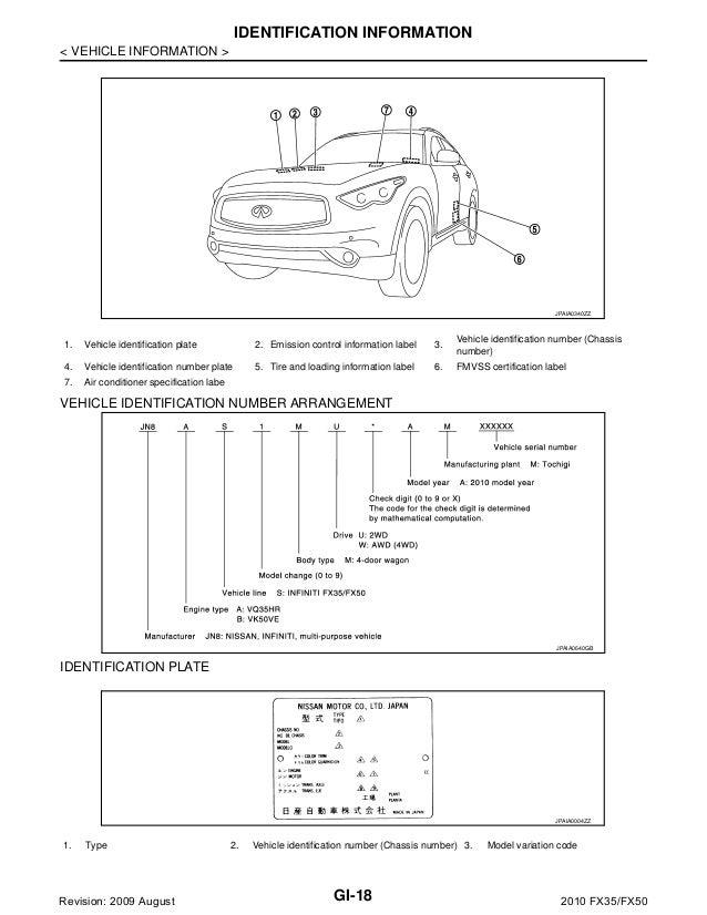 2010 INFINITI FX35 FX50 Service Repair ManualSlideShare