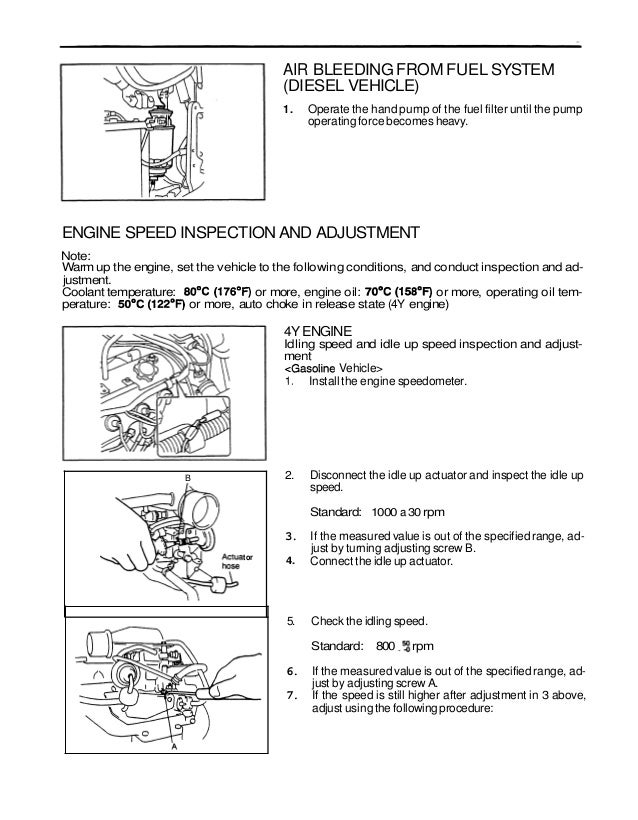 Toyota Gasoline Engine Forklift Manual. Toyota 7fgcu18 Forklift Service Repair Manual Rh Slideshare Book. Toyota. Toyota Forklift 42 6fgcu25 Wiring Diagram At Scoala.co