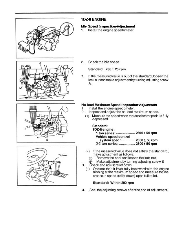 Toyota Forklift Parts Manual For 6 Tons. Toyota. Toyota 42 5fg15 Forklift Wiring Diagram At Scoala.co