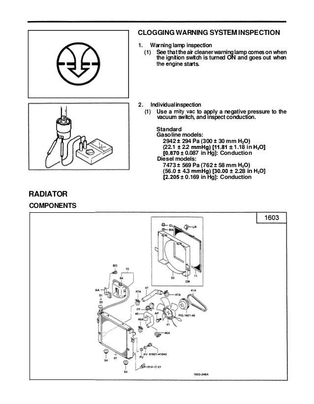 Toyota 7FGCU18 Forklift Service Repair Manual