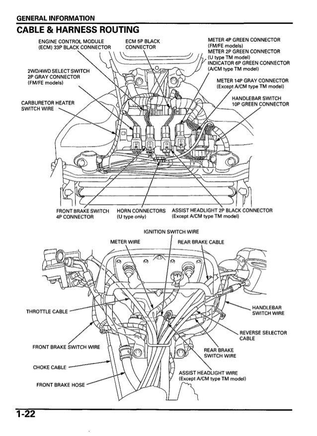 2006 Honda TRX500TM FourTrax Foreman Service Repair Manual