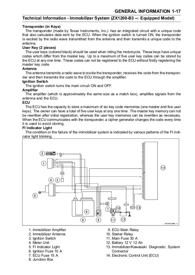 Zx1200 Wiring Diagram | Wiring Diagrams