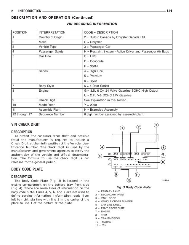2000 Dodge Intrepid Service Repair Manual