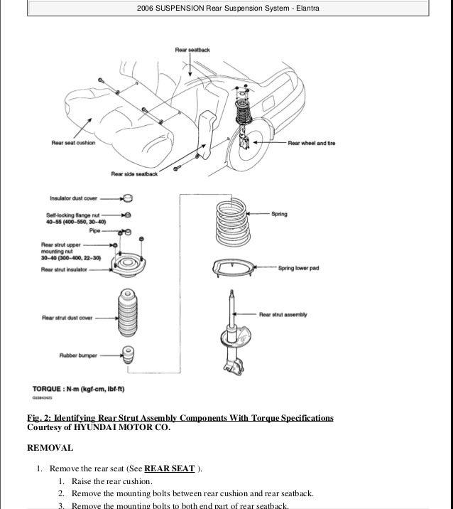 2003 Hyundai Elantra Rear Brakes Diagram