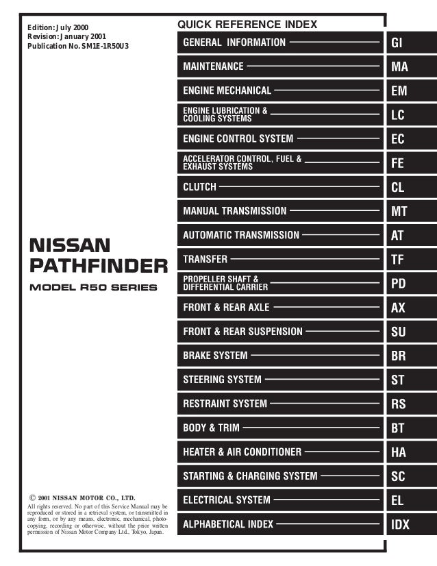 2001 Nissan Pathfinder Wiring Diagram from image.slidesharecdn.com