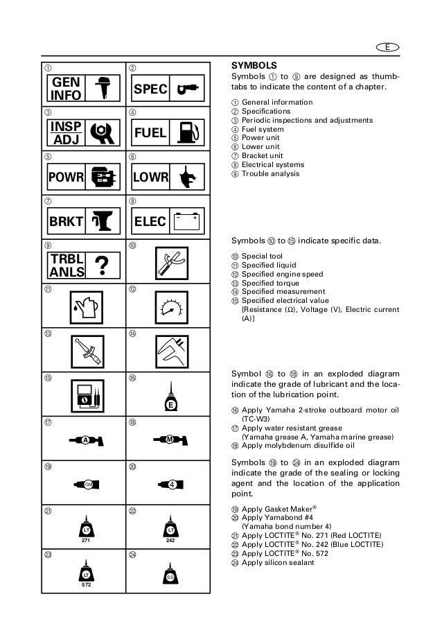 YAMAHA OUTBOARD 225FETO, S225TR Service Repair Manual X