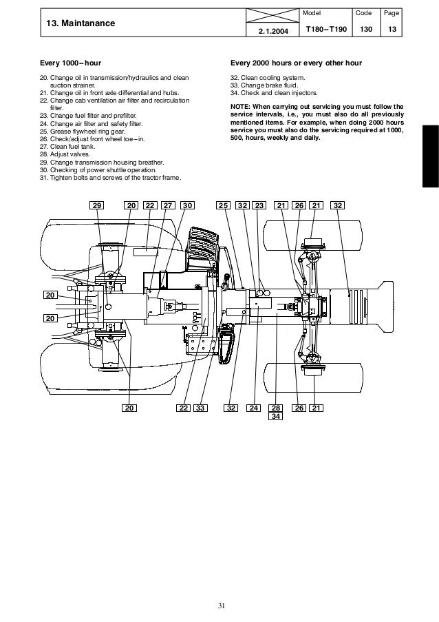 Valtra M 130 TRACTOR Service Repair Manual