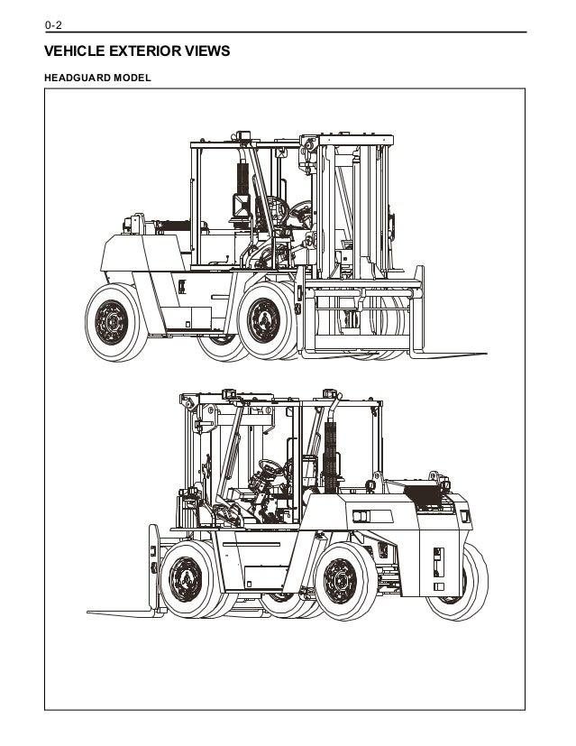 Toyota 4FD120 Forklift Service Repair Manual