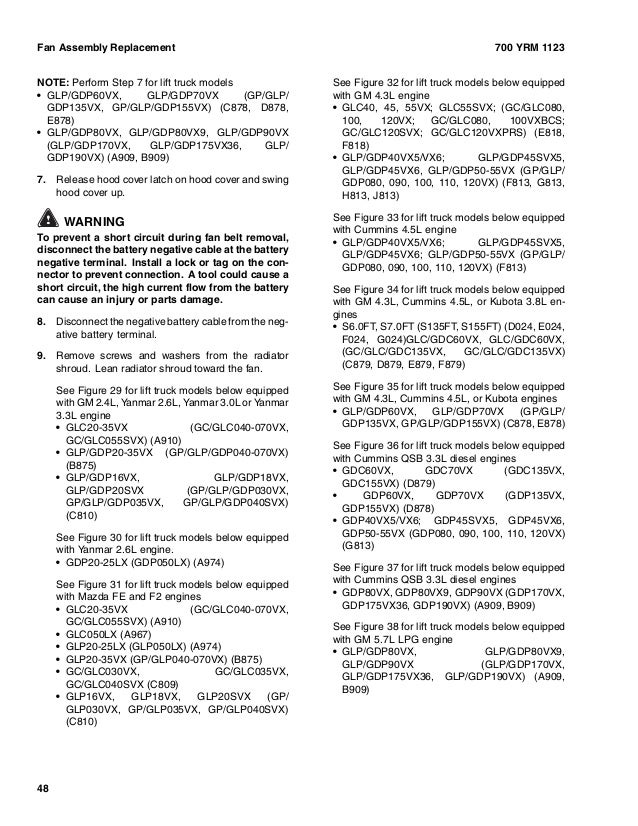 Yale 080 Manual