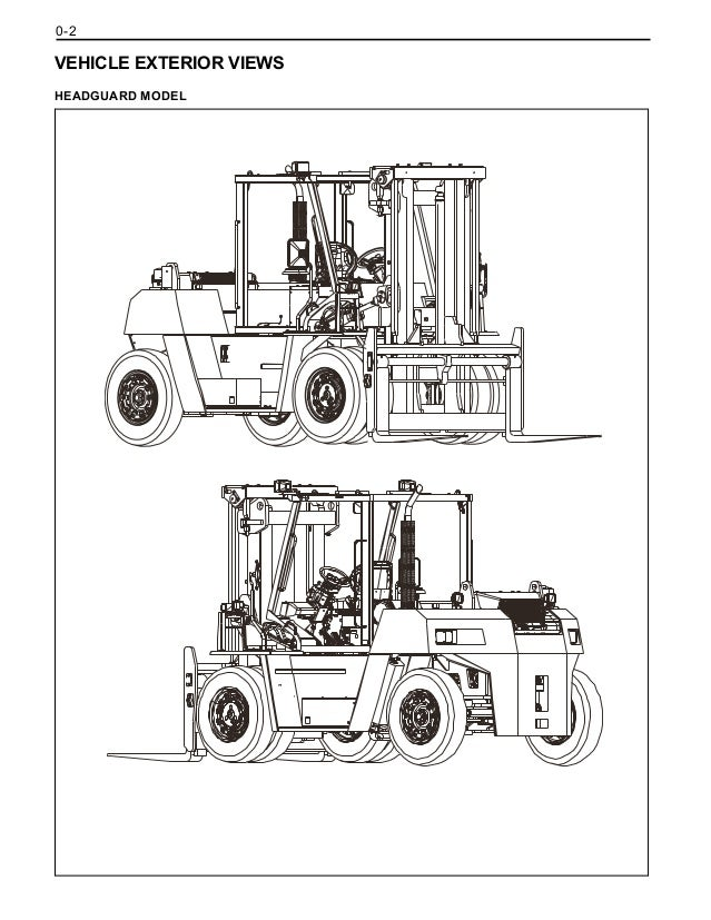 Toyota 4FD115 Forklift Service Repair Manual