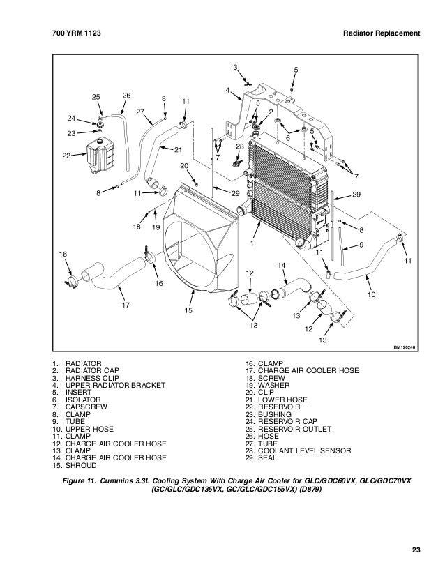 wiring yale diagram glc wiring diagrams hubs  wiring yale diagram glc wiring diagrams yto wiring diagram wiring yale diagram glc source yale forklift wiring diagram model glc050 rgn ua082
