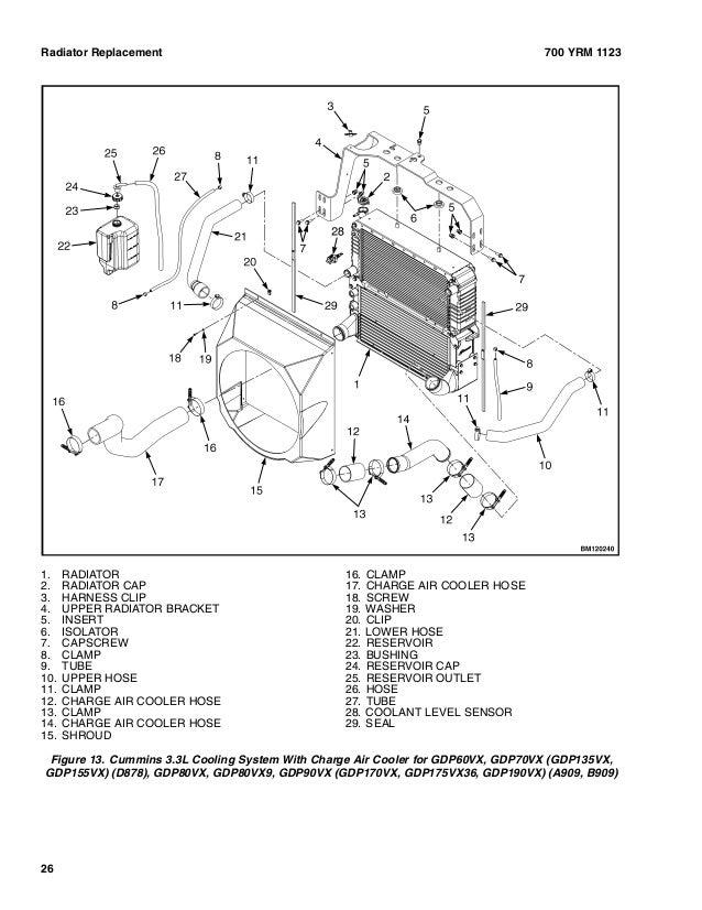 yale g813 glp100vx lift truck service repair manual rh slideshare net