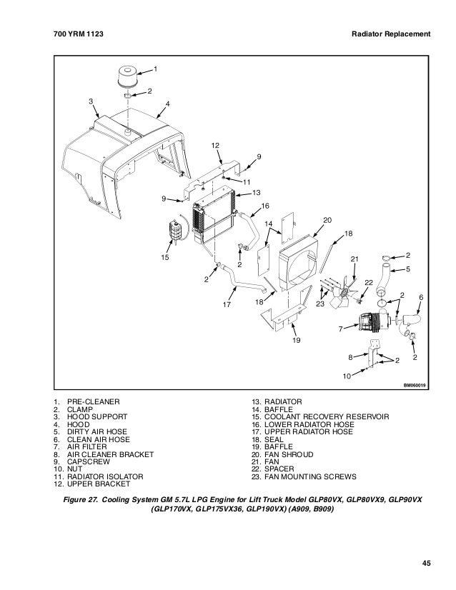 yale g813 glp100vx lift truck service repair manual rh slideshare net wiring diagram for yale glc030 Yale Forklift GLC