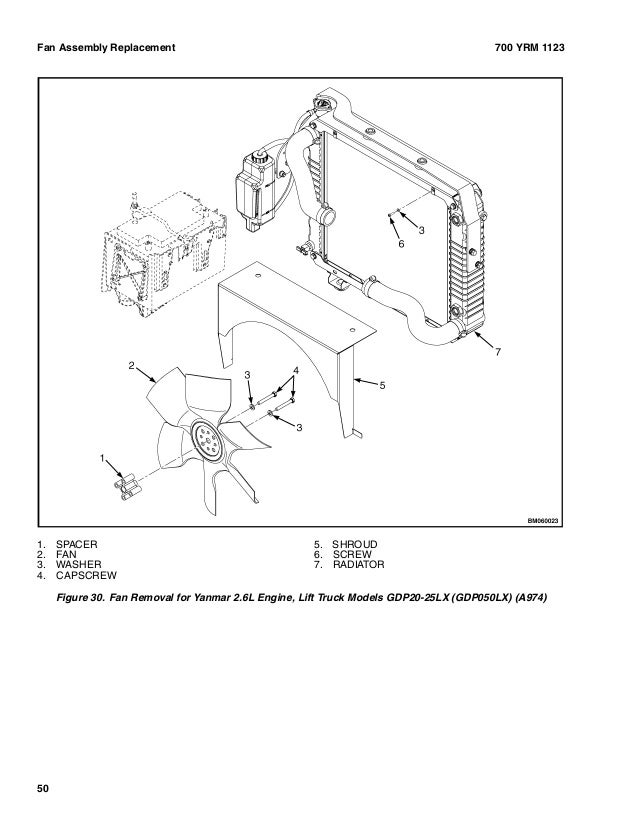 yale g813 glp100vx lift truck service repair manual rh slideshare net Yale GLC050 Yale GLC040