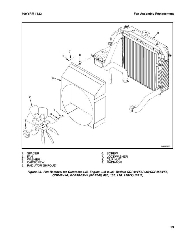 service documentation for forklift trucks yale class repair manual and wiring  diagrams 09  old yale forklift manual
