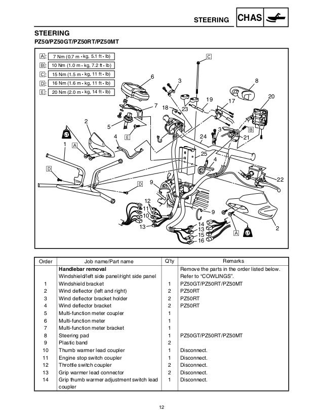 2008 Yamaha Phazer Pz50x Snowmobile Service Repair Manual
