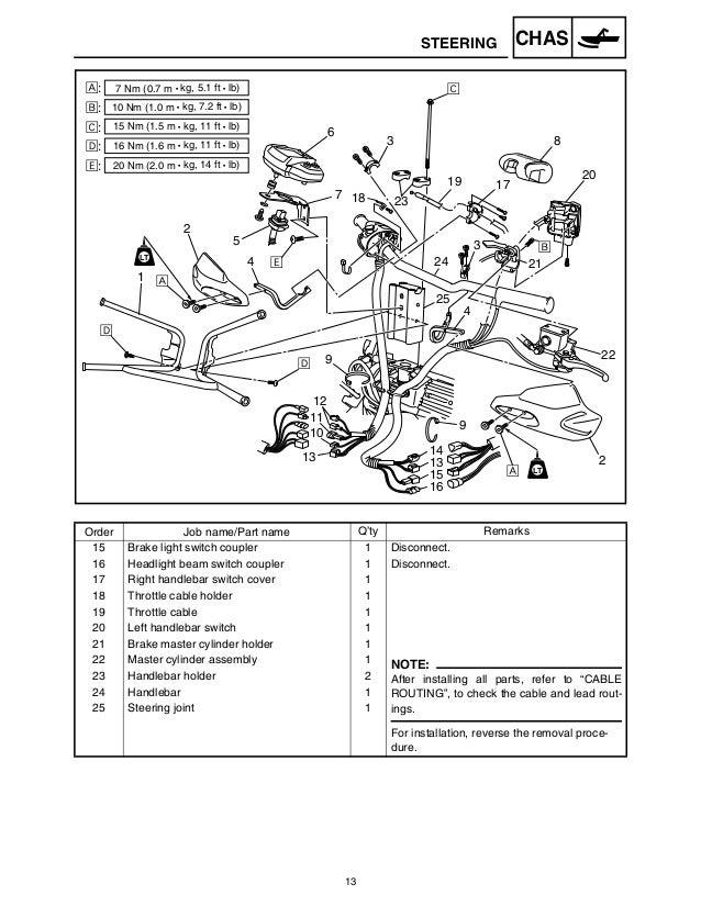 2008 yamaha phazer pz50x snowmobile service repair manual rh slideshare net Yamaha Tach Wiring Diagram Polaris Trail Boss 250 Wiring Diagram